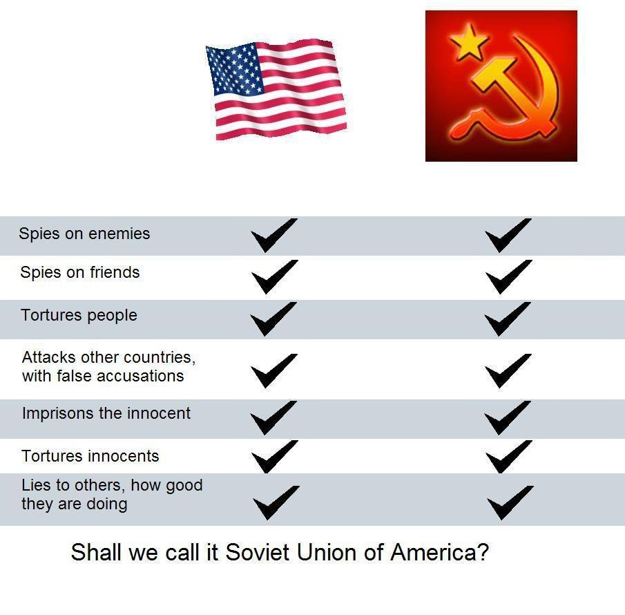 US USSR